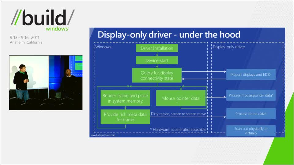 Understanding the Windows 8 graphics driver model | BUILD2011 ...