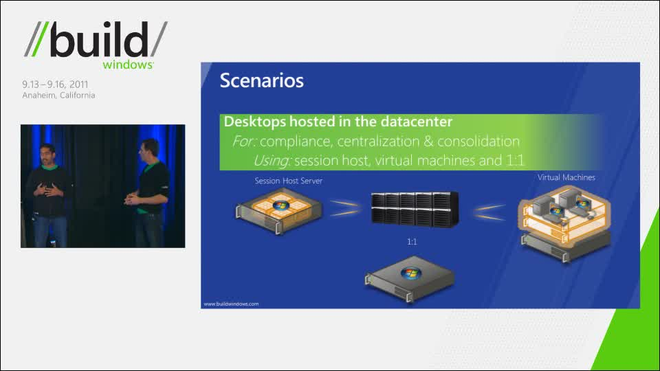 Design for a multimillion thin client market with RemoteFX
