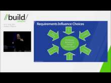 Designing the building blocks for a Windows Server 8 cloud