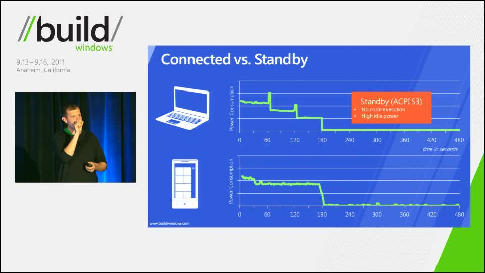 Understanding Connected Standby