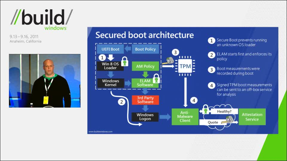 Building hardware-based security with a Trusted Platform Module (TPM)
