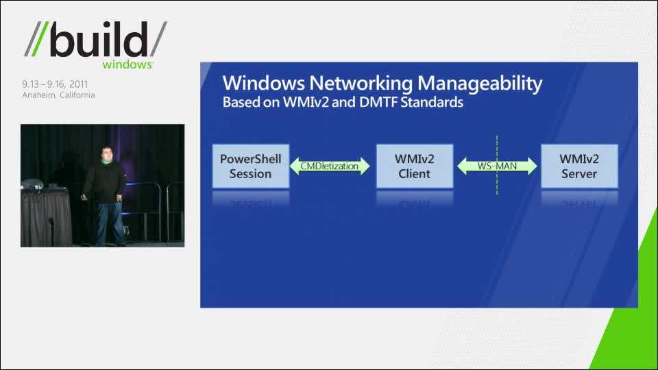 Windows networking with PowerShell: A foundation for data center management