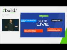 Building Xbox LIVE games for Windows 8