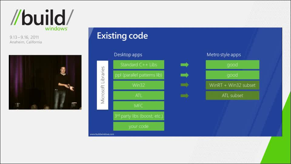 Bringing existing C++ code into Metro style apps