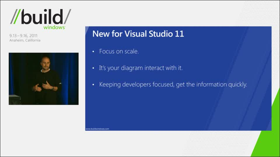 Architectural discovery with Visual Studio 11