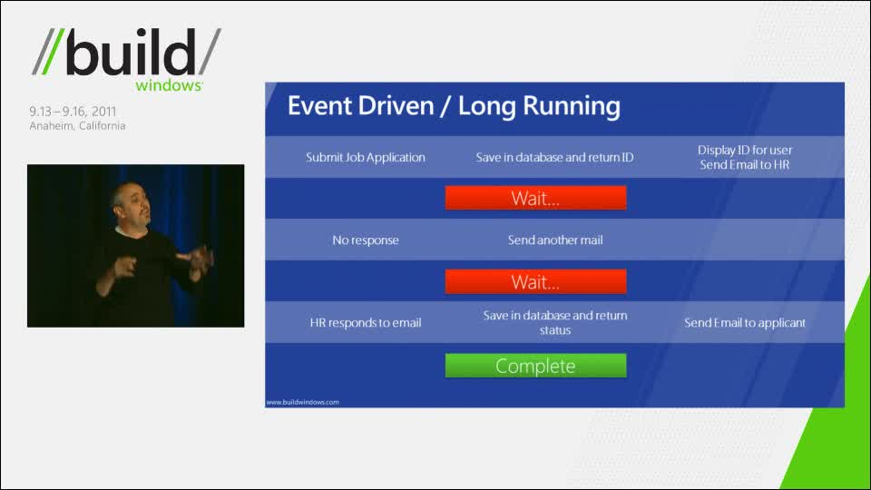 Building event-driven, long-running apps with Windows workflow