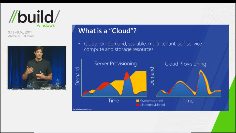 Introduction to Windows Azure: the cloud operating system