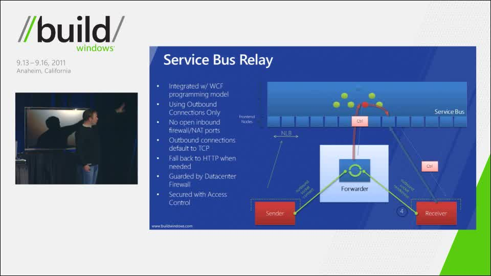 Building loosely-coupled apps with Windows Azure Service Bus Topics and Queues