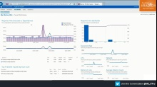 TechNet Radio: (Part 10) Accelerate DevOps with the Cloud -  Monitoring, Measuring & Learning for Continuous Improvement