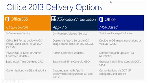 Deploying Office 2013 with App-V: (01) Overview