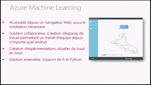 J'industrialise mes analyses Azure Machine Learning