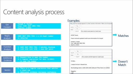 Data Loss Prevention in Office 365: (03) DLP Policy Management ...