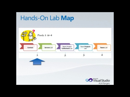 Visual Studio ALM Rangers Planning Guide - HOL Part 1: Server Planning