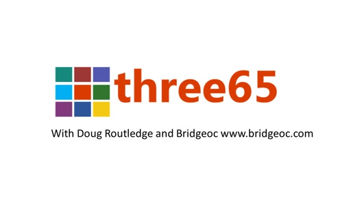 Three65 - Skype for Business - Bridge Operator Console