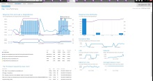 Getting Started with Application Insights from Visual Studio Online