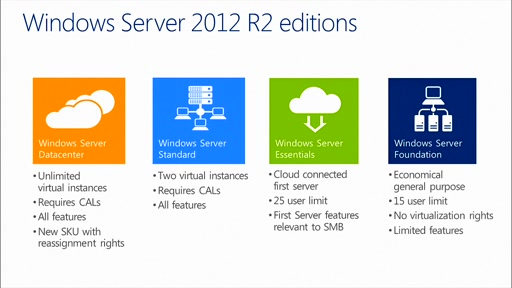 How to Setup and Use Windows Server 2012 R2 Essentials