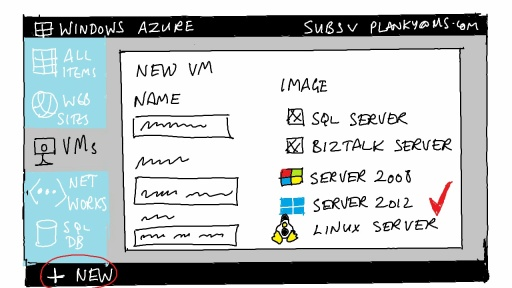 Using Windows Azure to Build Pop-Up Labs in the Cloud: Cartoon