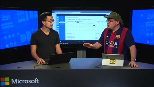 Edge Show 120: D-Series SSD VMs in Azure IaaS