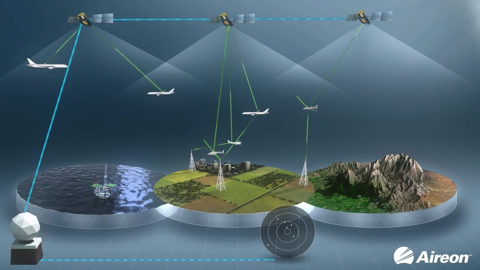 NAV CANADA: What can you do with the Internet of Things?