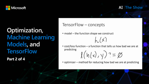 Optimization, Machine Learning Models, and TensorFlow (Part 2 of 4)