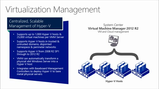 Managing Linux Workloads in Windows Server and System Center: (02) Virtual Machine Manager and Azure Pack