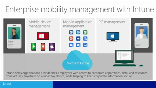 Enabling Samsung KNOX via Microsoft Intune: (02) Microsoft Intune Introduction