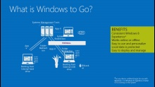 Windows 8 Troubleshooting Concepts and Best Practices: (05) Windows To Go