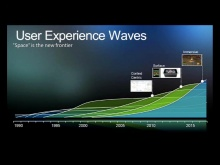 Touch User Experiences : Keynote : Natural User Interfaces - a perspective
