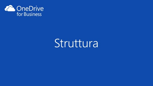 OneDrive for Business || Struttura di OneDrive