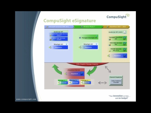 CompuSight showcases their eSignature solution for Microsoft Dynamics CRM 2011