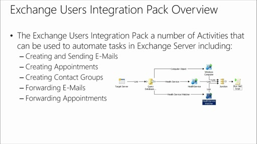 Automate Workloads with System Center Orchestrator: (07) Automating Exchange Users with Orchestrator