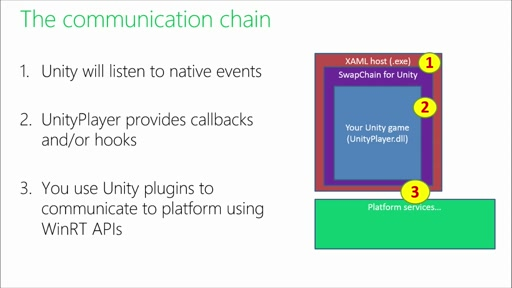 Porting Unity Games to Windows Store and Windows Phone: (03) Native Integration