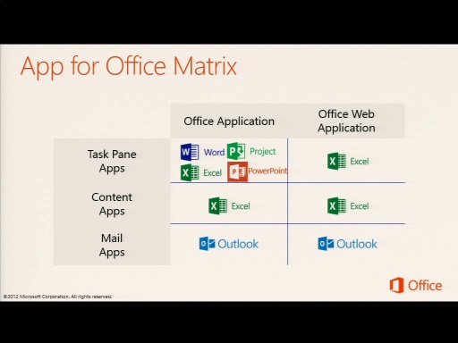Katapult.07: Die neue Office Plattform - Deep Dive - Developing Office Applications