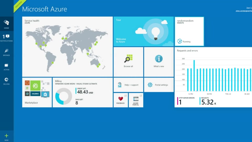 Customizing the Azure preview portal