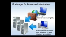 IIS Manager for Remote Administration