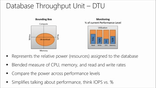 Azure SQL Database for Business-Critical Cloud Applications: (03) Predictable Performance