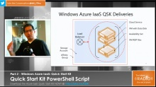 TechNet Radio: (Part 2) Windows Azure IaaS Quick Start Kit - PowerShell Script