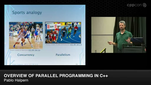 Overview of Parallel Programming in C++
