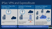 How to Get the Most Out of Azure ExpressRoute in Your IT Environment
