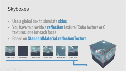 Introduction to WebGL 3D with HTML5 and Babylon.js: (08) Special Effects