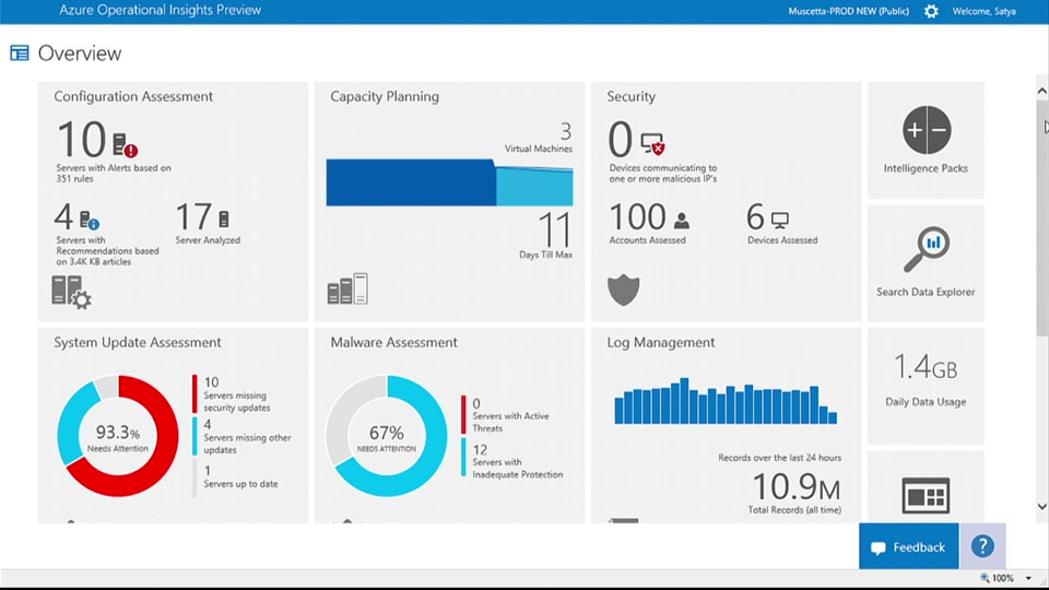 Azure Operational Insights - Overview