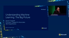 Understanding Machine Learning: The Big Picture