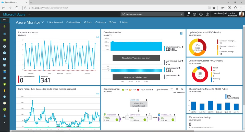 Get Started with Azure Monitor