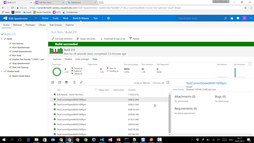 Testing Microservices with Docker, Azure, and Visual Studio Team Services
