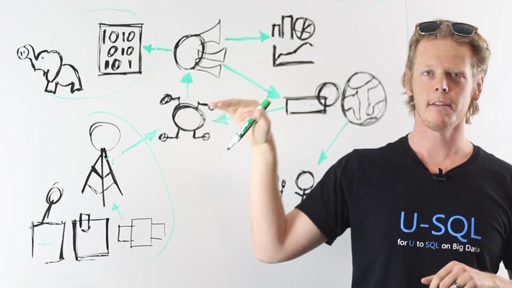 IOT Analytics Architecture Whiteboard with David Crook