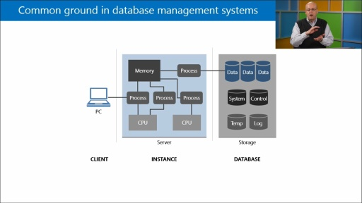 SQL Server 2014 Essentials for Oracle DBAs: (01) Database and Instances