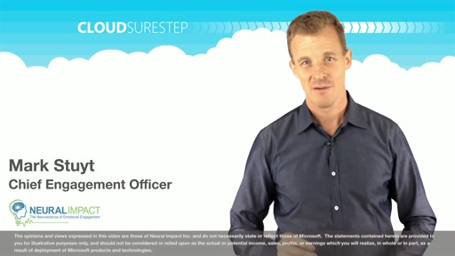 MPN Training Cloud Profitability Webcasts: Accelerate Sales Process