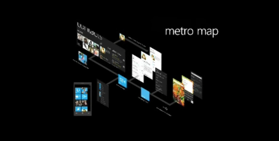 DESIGN. Visual, Interaction, Motion and Best Practices Windows Phone Apps.