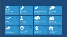 The 12 Reasons to Love Microsoft SQL Server 2012 (repeats on 6/12 at 10:15 am)