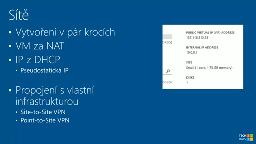 Sítě ve Windows Azure